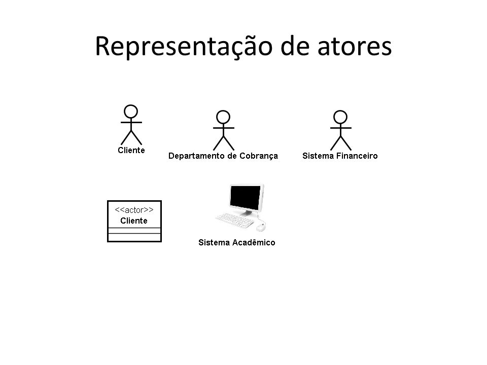 Representação de atores
