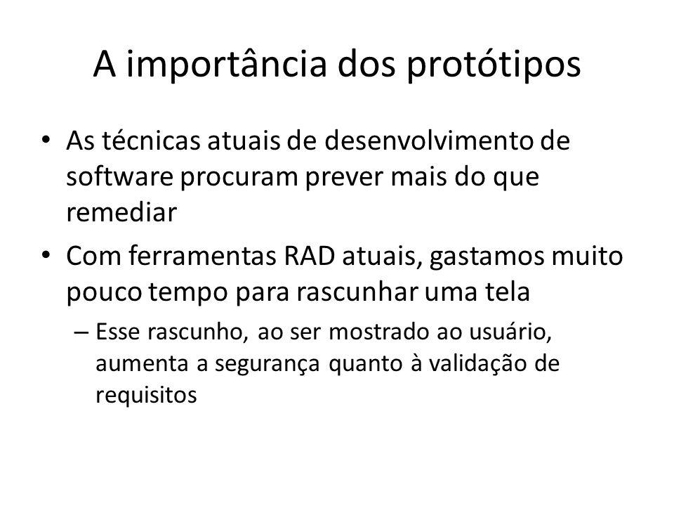 A importância dos protótipos As técnicas atuais de desenvolvimento de software procuram prever mais do que remediar Com ferramentas RAD atuais, gastam