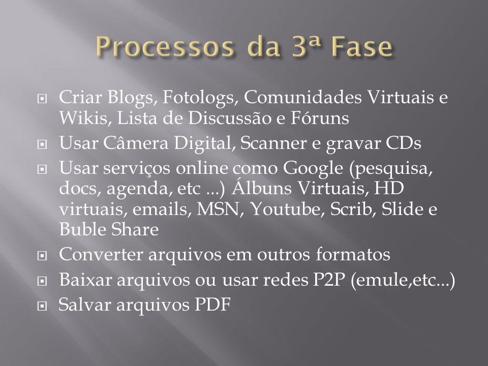Criar Blogs, Fotologs, Comunidades Virtuais e Wikis, Lista de Discussão e Fóruns Usar Câmera Digital, Scanner e gravar CDs Usar serviços online como Google (pesquisa, docs, agenda, etc...) Álbuns Virtuais, HD virtuais, emails, MSN, Youtube, Scrib, Slide e Buble Share Converter arquivos em outros formatos Baixar arquivos ou usar redes P2P (emule,etc...) Salvar arquivos PDF