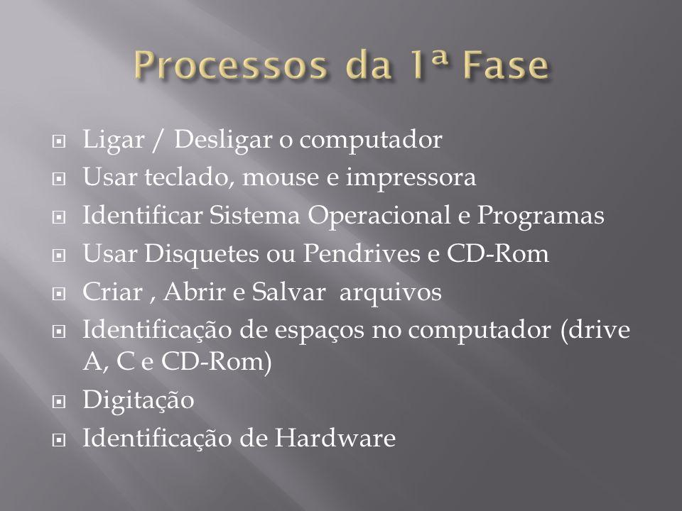 Ligar / Desligar o computador Usar teclado, mouse e impressora Identificar Sistema Operacional e Programas Usar Disquetes ou Pendrives e CD-Rom Criar,