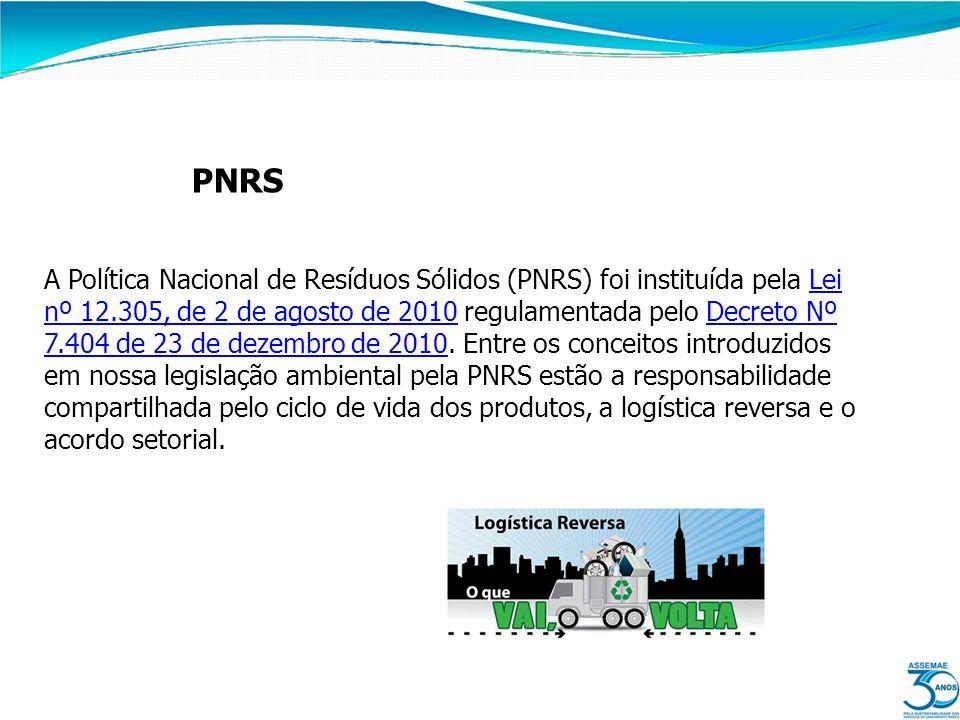 PNRS A Política Nacional de Resíduos Sólidos (PNRS) foi instituída pela Lei nº 12.305, de 2 de agosto de 2010 regulamentada pelo Decreto Nº 7.404 de 2