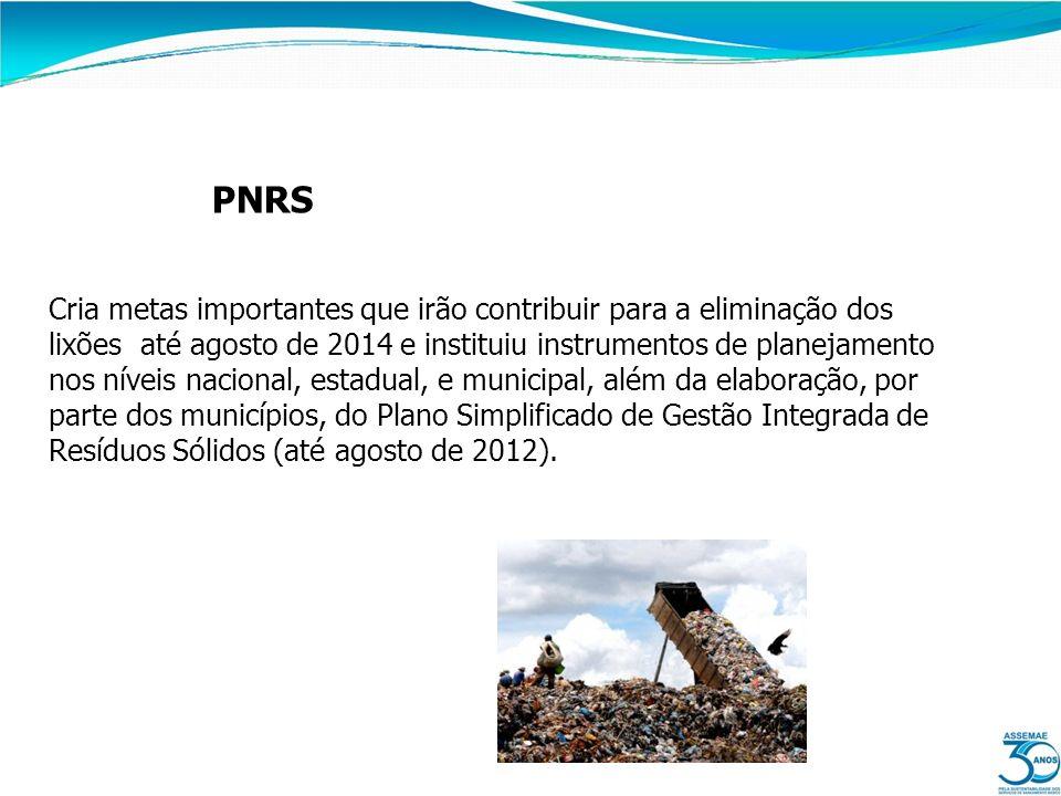 PNRS Cria metas importantes que irão contribuir para a eliminação dos lixões até agosto de 2014 e instituiu instrumentos de planejamento nos níveis na