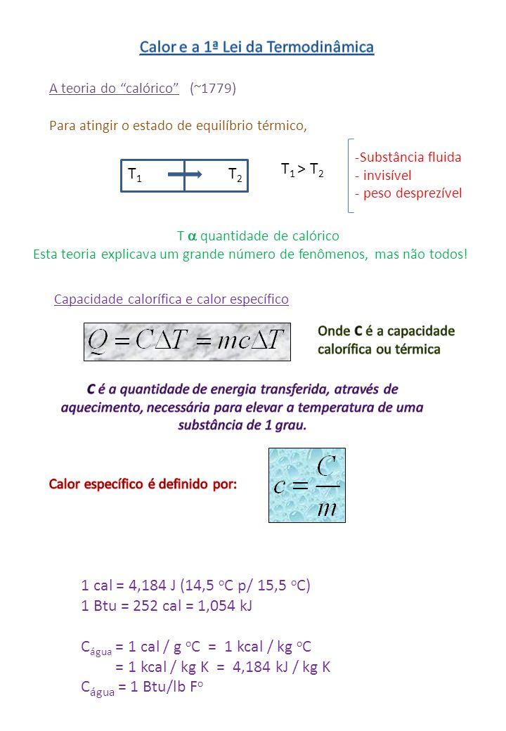 A teoria do calórico (~1779) Para atingir o estado de equilíbrio térmico, T1T1 T2T2 T 1 > T 2 -Substância fluida - invisível - peso desprezível T quan