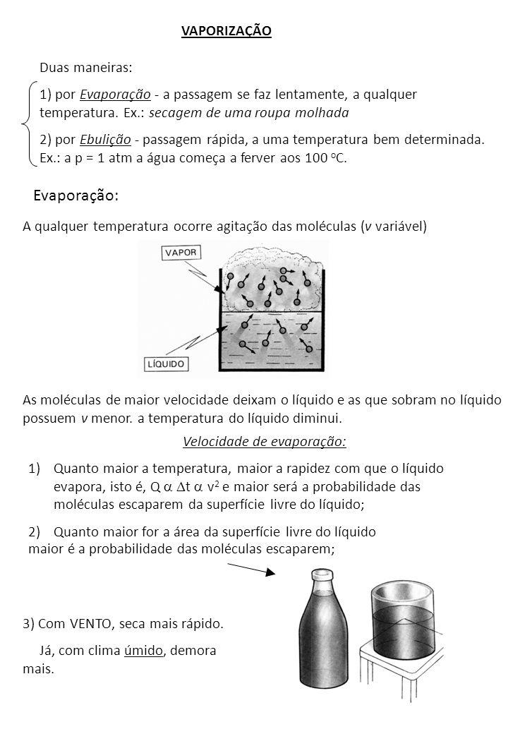 VAPORIZAÇÃO Duas maneiras: 1) por Evaporação - a passagem se faz lentamente, a qualquer temperatura. Ex.: secagem de uma roupa molhada 2) por Ebulição