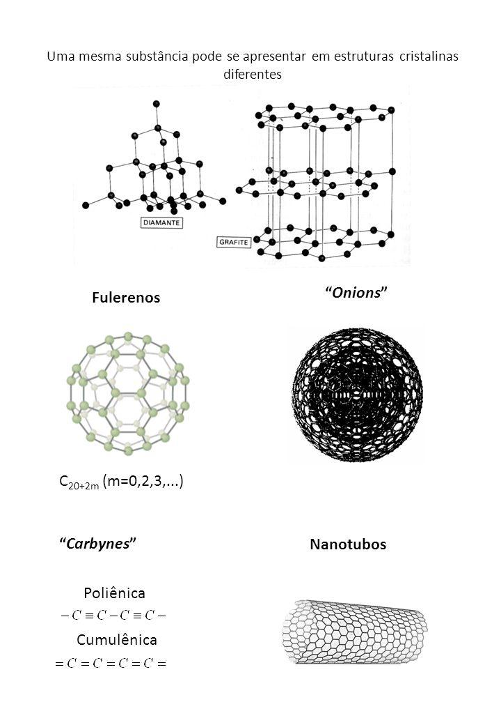 Amorfos – quando os átomos não estão distribuídos numa estrutura organizada (vidro, asfalto, plásticos, borracha, etc) ESTADO LÍQUIDO Átomos estão mais afastados.
