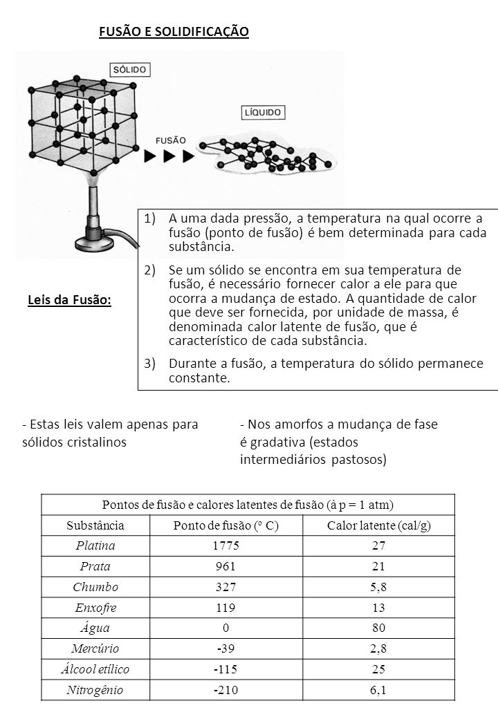 FUSÃO E SOLIDIFICAÇÃO Leis da Fusão: 1)A uma dada pressão, a temperatura na qual ocorre a fusão (ponto de fusão) é bem determinada para cada substânci