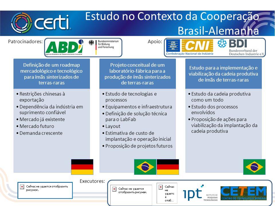 3 Estudo no Contexto da Cooperação Brasil-Alemanha Definição de um roadmap mercadológico e tecnológico para ímãs sinterizados de terras-raras Restriçõ