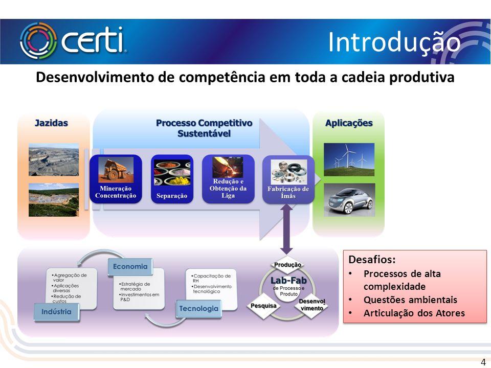 4 Introdução Desenvolvimento de competência em toda a cadeia produtiva Desafios: Processos de alta complexidade Questões ambientais Articulação dos At