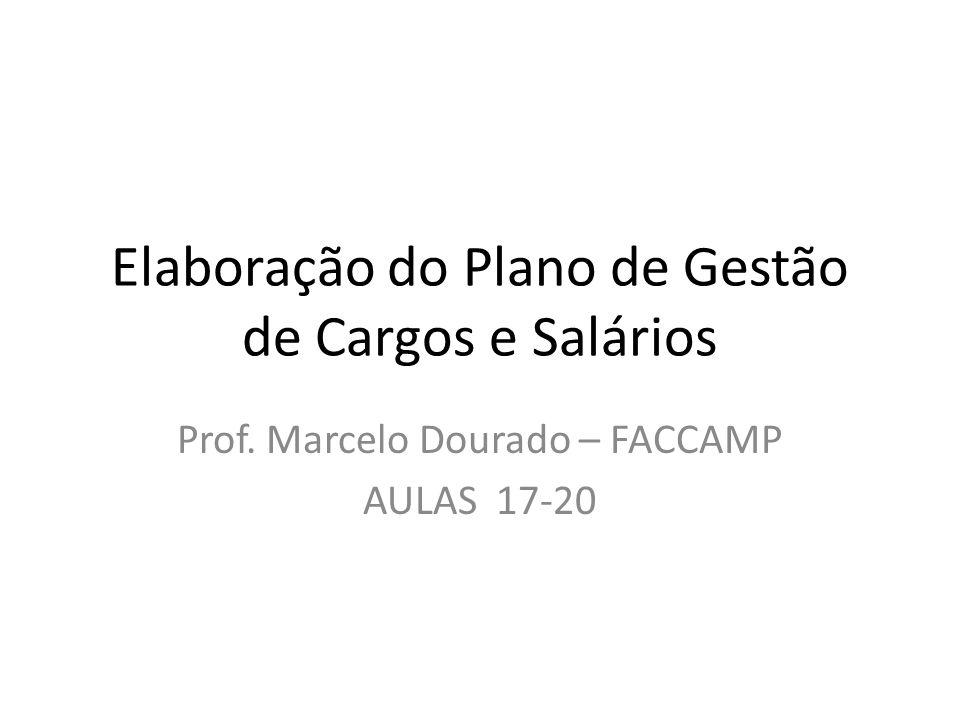 Elaboração do Plano de Gestão de Cargos e Salários Prof. Marcelo Dourado – FACCAMP AULAS 17-20