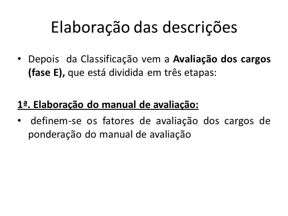 Elaboração das descrições Depois da Classificação vem a Avaliação dos cargos (fase E), que está dividida em três etapas: 1ª. Elaboração do manual de a