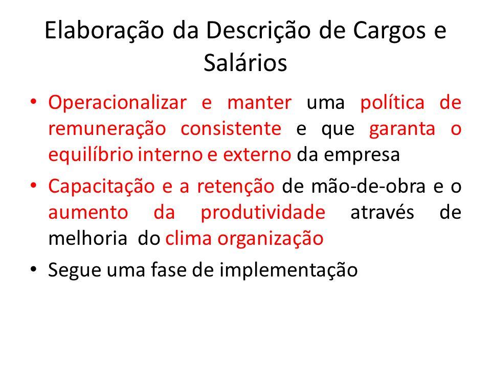 Elaboração da Descrição de Cargos e Salários Operacionalizar e manter uma política de remuneração consistente e que garanta o equilíbrio interno e ext