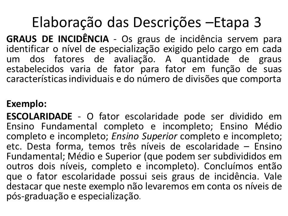 Elaboração das Descrições –Etapa 3 GRAUS DE INCIDÊNCIA - Os graus de incidência servem para identificar o nível de especialização exigido pelo cargo e