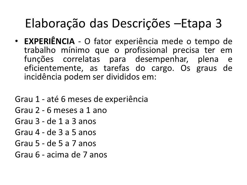 Elaboração das Descrições –Etapa 3 EXPERIÊNCIA - O fator experiência mede o tempo de trabalho mínimo que o profissional precisa ter em funções correlatas para desempenhar, plena e eficientemente, as tarefas do cargo.