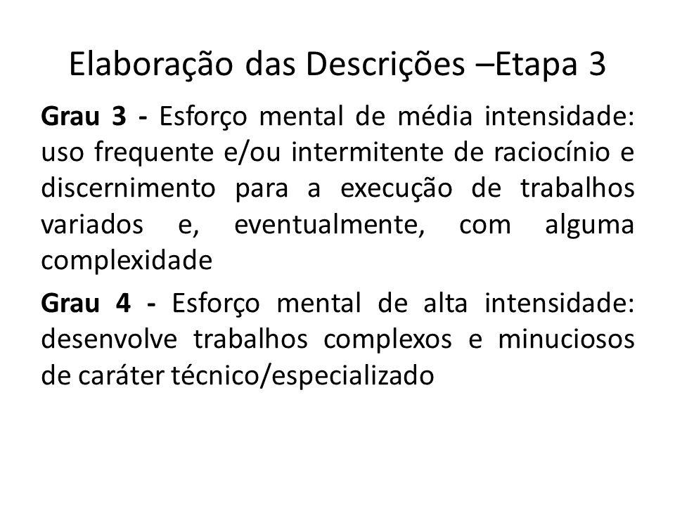 Elaboração das Descrições –Etapa 3 Grau 3 - Esforço mental de média intensidade: uso frequente e/ou intermitente de raciocínio e discernimento para a