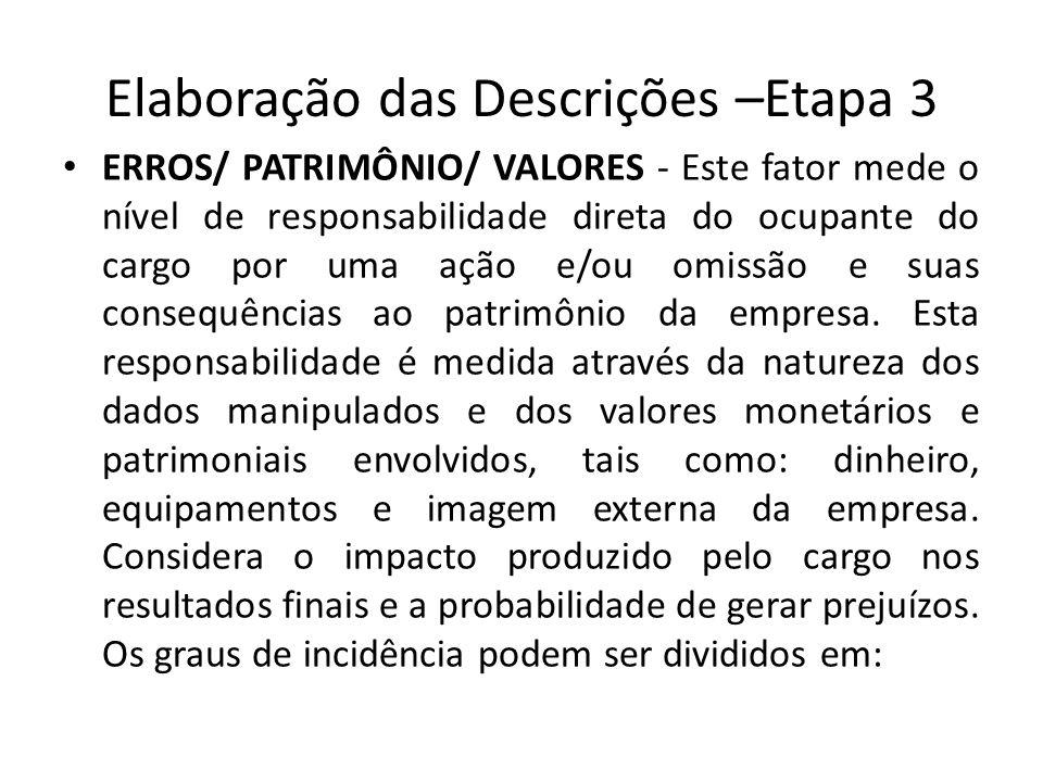 Elaboração das Descrições –Etapa 3 ERROS/ PATRIMÔNIO/ VALORES - Este fator mede o nível de responsabilidade direta do ocupante do cargo por uma ação e/ou omissão e suas consequências ao patrimônio da empresa.