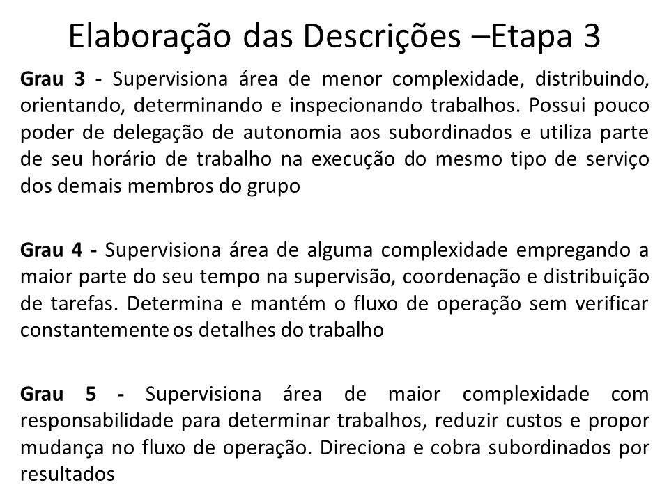 Elaboração das Descrições –Etapa 3 Grau 3 - Supervisiona área de menor complexidade, distribuindo, orientando, determinando e inspecionando trabalhos.