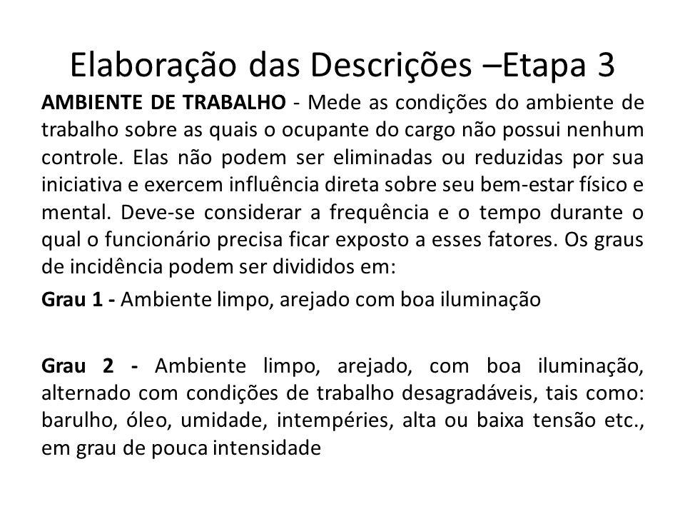 Elaboração das Descrições –Etapa 3 AMBIENTE DE TRABALHO - Mede as condições do ambiente de trabalho sobre as quais o ocupante do cargo não possui nenhum controle.