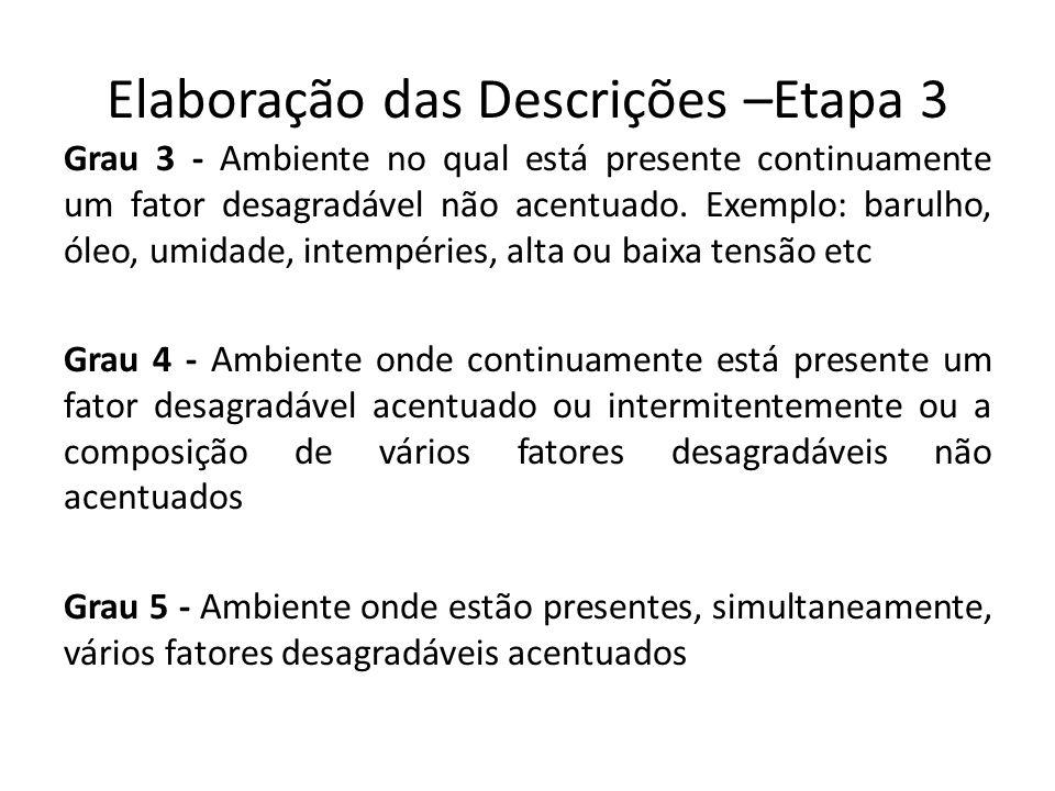 Elaboração das Descrições –Etapa 3 Grau 3 - Ambiente no qual está presente continuamente um fator desagradável não acentuado. Exemplo: barulho, óleo,