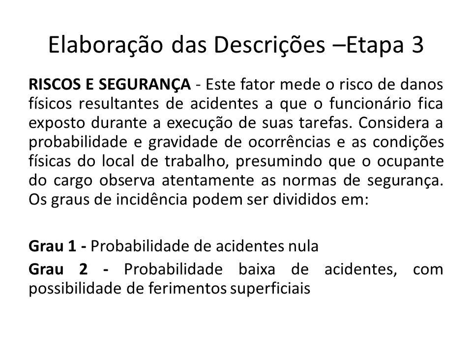 Elaboração das Descrições –Etapa 3 RISCOS E SEGURANÇA - Este fator mede o risco de danos físicos resultantes de acidentes a que o funcionário fica exposto durante a execução de suas tarefas.