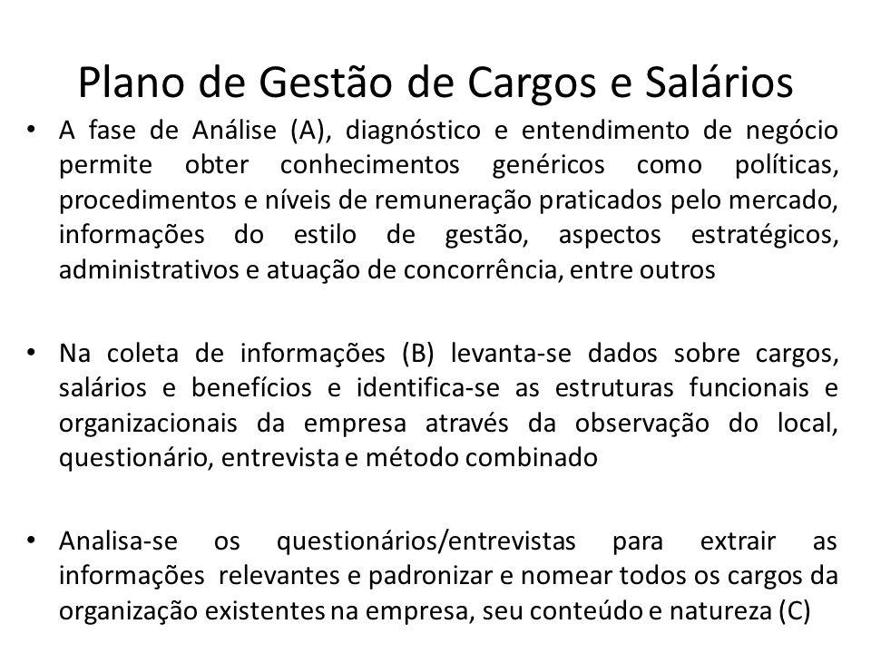 Plano de Gestão de Cargos e Salários A fase de Análise (A), diagnóstico e entendimento de negócio permite obter conhecimentos genéricos como políticas