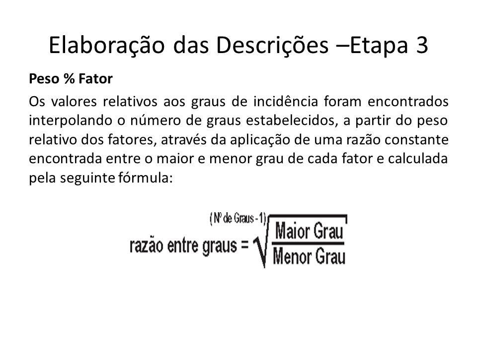 Elaboração das Descrições –Etapa 3 Peso % Fator Os valores relativos aos graus de incidência foram encontrados interpolando o número de graus estabele