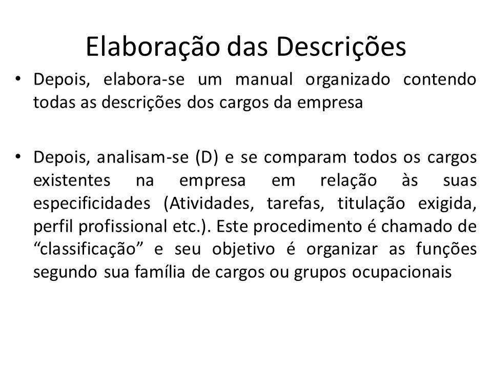 Elaboração das Descrições Depois, elabora-se um manual organizado contendo todas as descrições dos cargos da empresa Depois, analisam-se (D) e se comparam todos os cargos existentes na empresa em relação às suas especificidades (Atividades, tarefas, titulação exigida, perfil profissional etc.).