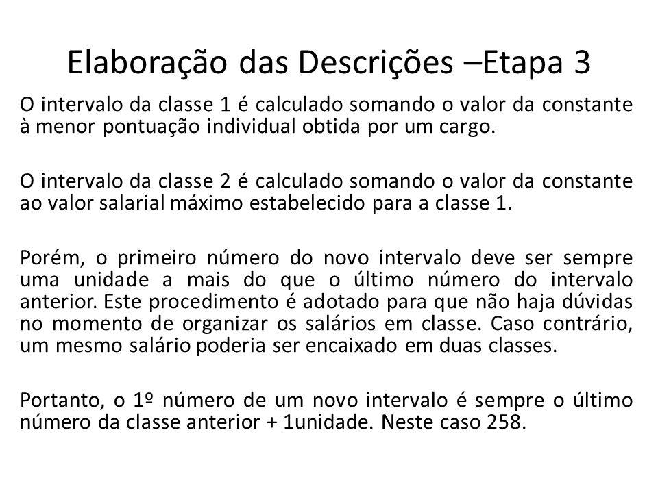 Elaboração das Descrições –Etapa 3 O intervalo da classe 1 é calculado somando o valor da constante à menor pontuação individual obtida por um cargo.