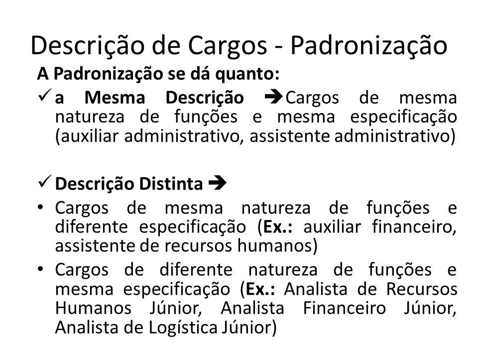 Descrição de Cargos - Padronização A Padronização se dá quanto: a Mesma Descrição Cargos de mesma natureza de funções e mesma especificação (auxiliar