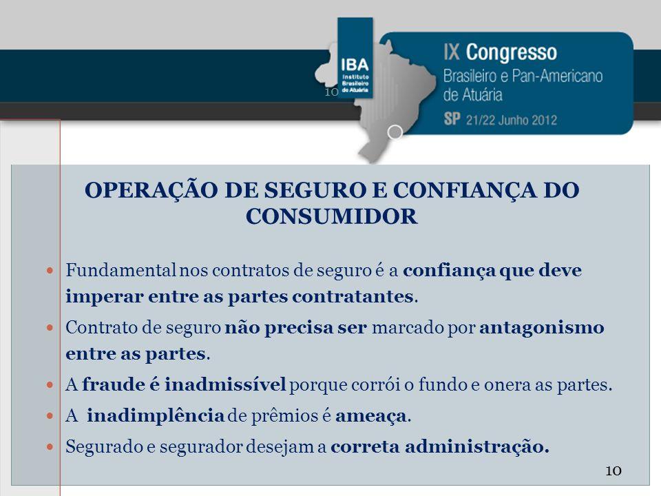 OPERAÇÃO DE SEGURO E CONFIANÇA DO CONSUMIDOR Fundamental nos contratos de seguro é a confiança que deve imperar entre as partes contratantes. Contrato