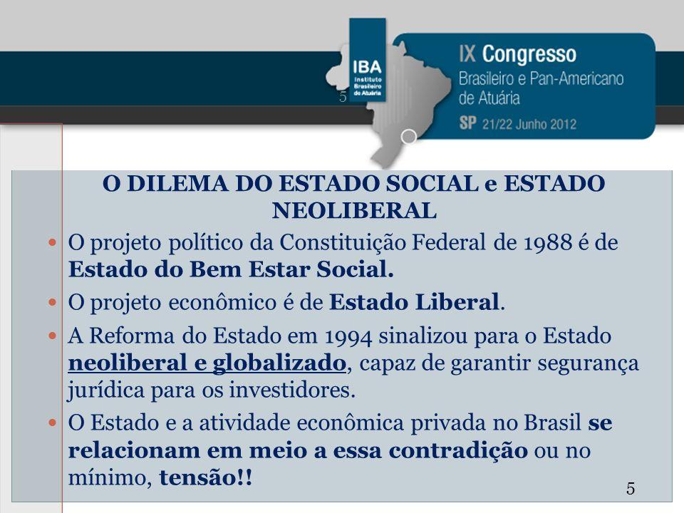 O DILEMA DO ESTADO SOCIAL e ESTADO NEOLIBERAL O projeto político da Constituição Federal de 1988 é de Estado do Bem Estar Social. O projeto econômico
