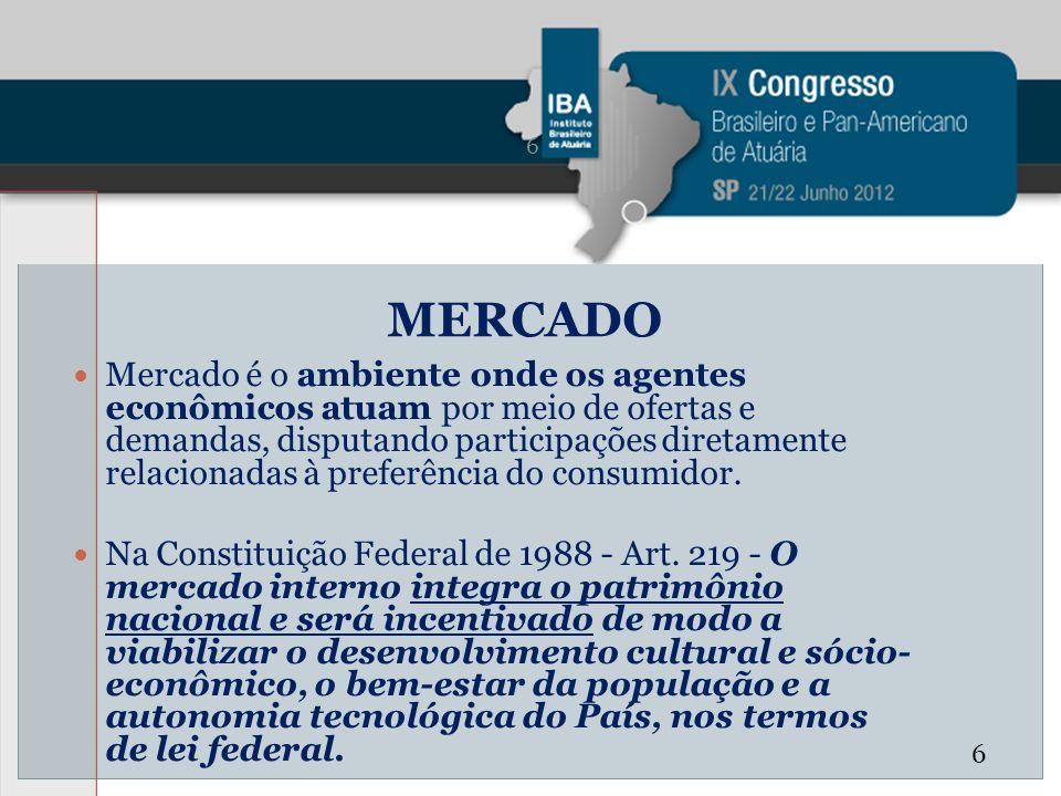 MERCADO Mercado é o ambiente onde os agentes econômicos atuam por meio de ofertas e demandas, disputando participações diretamente relacionadas à pref