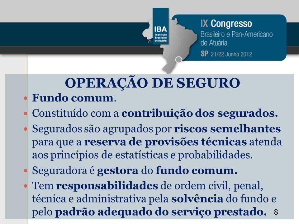 OPERAÇÃO DE SEGURO Fundo comum. Constituído com a contribuição dos segurados. Segurados são agrupados por riscos semelhantes para que a reserva de pro