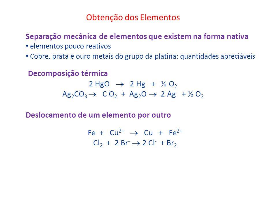 Obtenção dos Elementos Separação mecânica de elementos que existem na forma nativa elementos pouco reativos Cobre, prata e ouro metais do grupo da pla