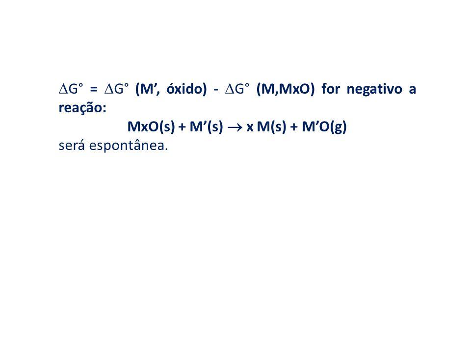 G° = G° (M, óxido) - G° (M,MxO) for negativo a reação: MxO(s) + M(s) x M(s) + MO(g) será espontânea.