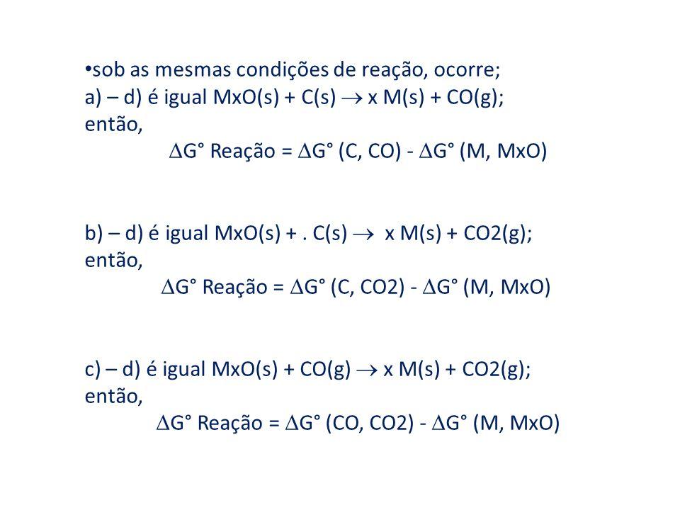sob as mesmas condições de reação, ocorre; a) – d) é igual MxO(s) + C(s) x M(s) + CO(g); então, G° Reação = G° (C, CO) - G° (M, MxO) b) – d) é igual M