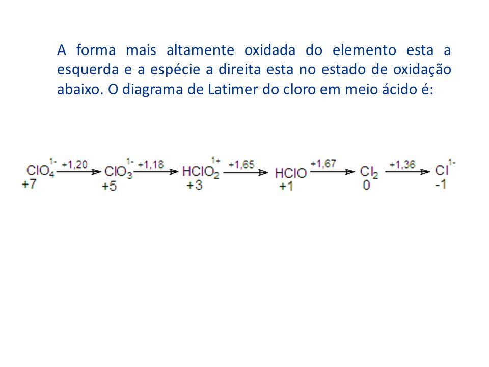 A forma mais altamente oxidada do elemento esta a esquerda e a espécie a direita esta no estado de oxidação abaixo. O diagrama de Latimer do cloro em