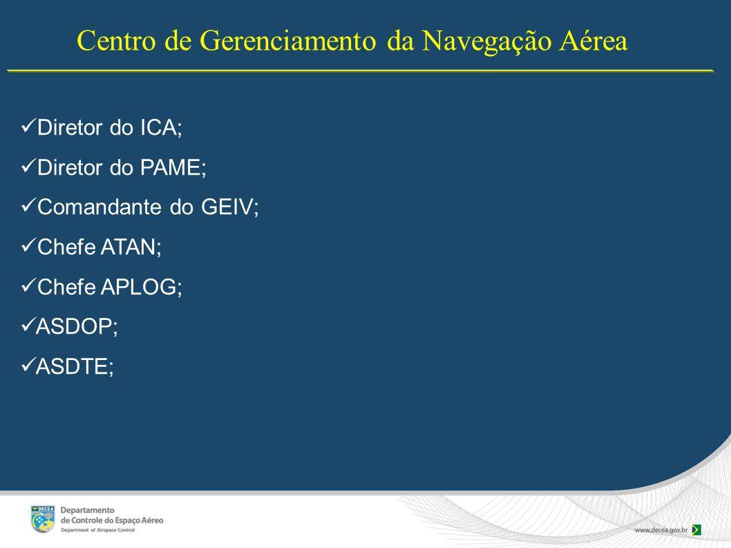Centro de Gerenciamento da Navegação Aérea Diretor do ICA; Diretor do PAME; Comandante do GEIV; Chefe ATAN; Chefe APLOG; ASDOP; ASDTE;
