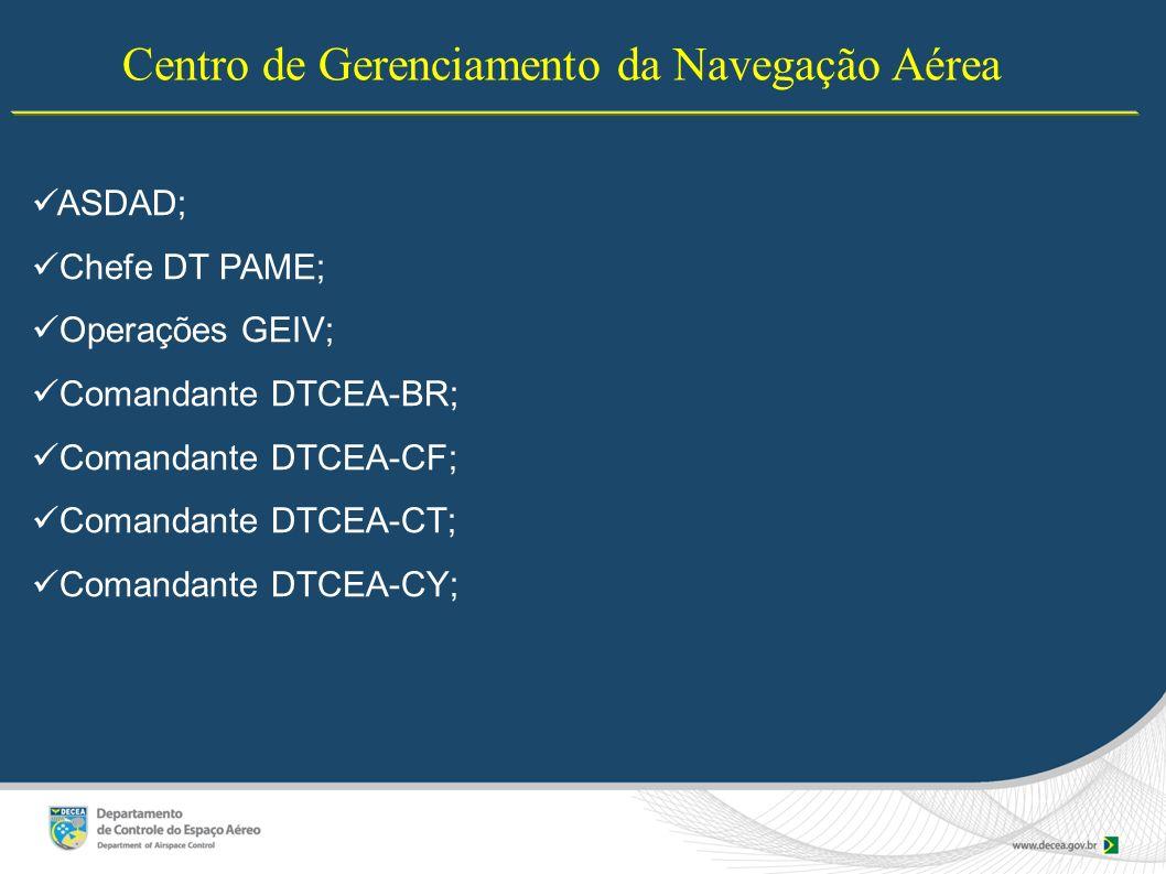 Centro de Gerenciamento da Navegação Aérea ASDAD; Chefe DT PAME; Operações GEIV; Comandante DTCEA-BR; Comandante DTCEA-CF; Comandante DTCEA-CT; Comand