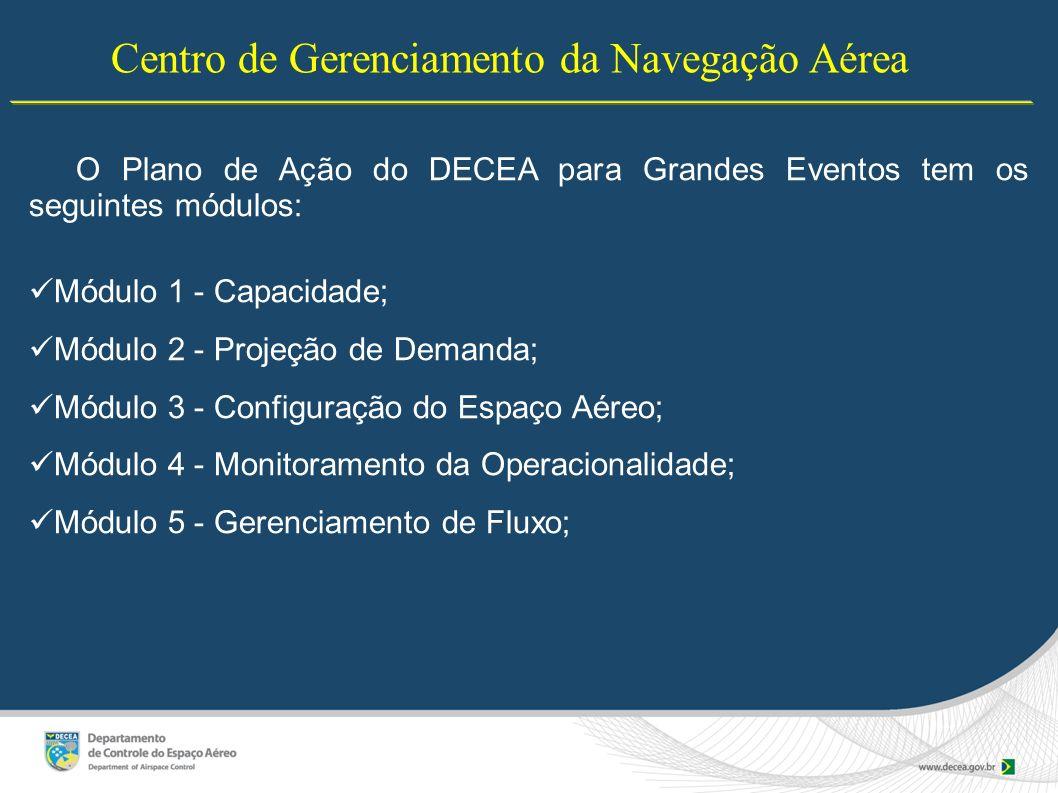 Centro de Gerenciamento da Navegação Aérea O Plano de Ação do DECEA para Grandes Eventos tem os seguintes módulos: Módulo 1 - Capacidade; Módulo 2 - P