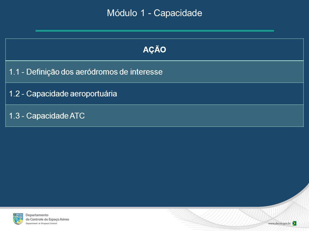 Módulo 1 - Capacidade AÇÃO 1.1 - Definição dos aeródromos de interesse 1.2 - Capacidade aeroportuária 1.3 - Capacidade ATC