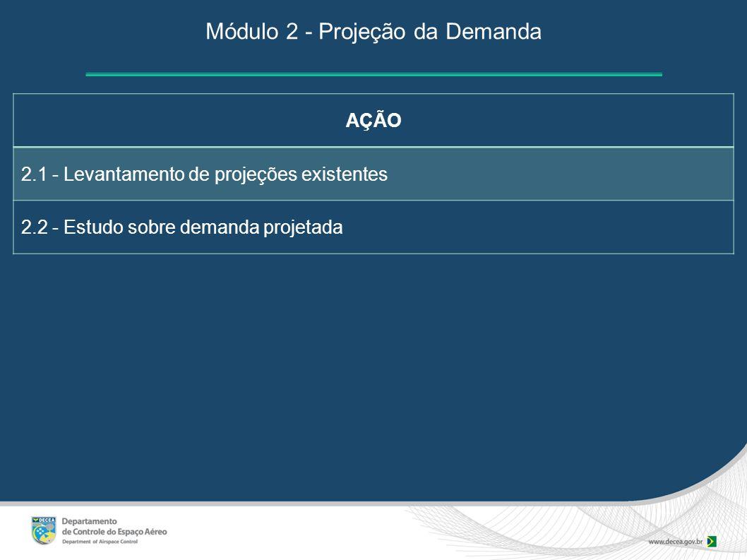 Módulo 2 - Projeção da Demanda AÇÃO 2.1 - Levantamento de projeções existentes 2.2 - Estudo sobre demanda projetada
