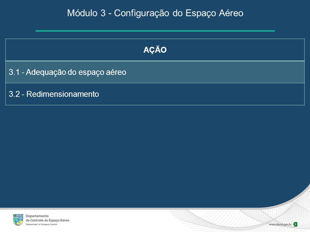 Módulo 3 - Configuração do Espaço Aéreo AÇÃO 3.1 - Adequação do espaço aéreo 3.2 - Redimensionamento