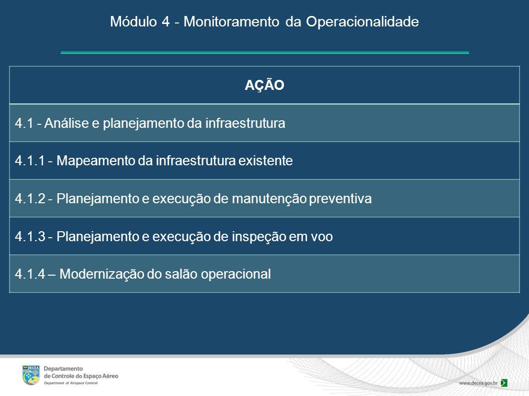 Módulo 4 - Monitoramento da Operacionalidade AÇÃO 4.1 - Análise e planejamento da infraestrutura 4.1.1 - Mapeamento da infraestrutura existente 4.1.2