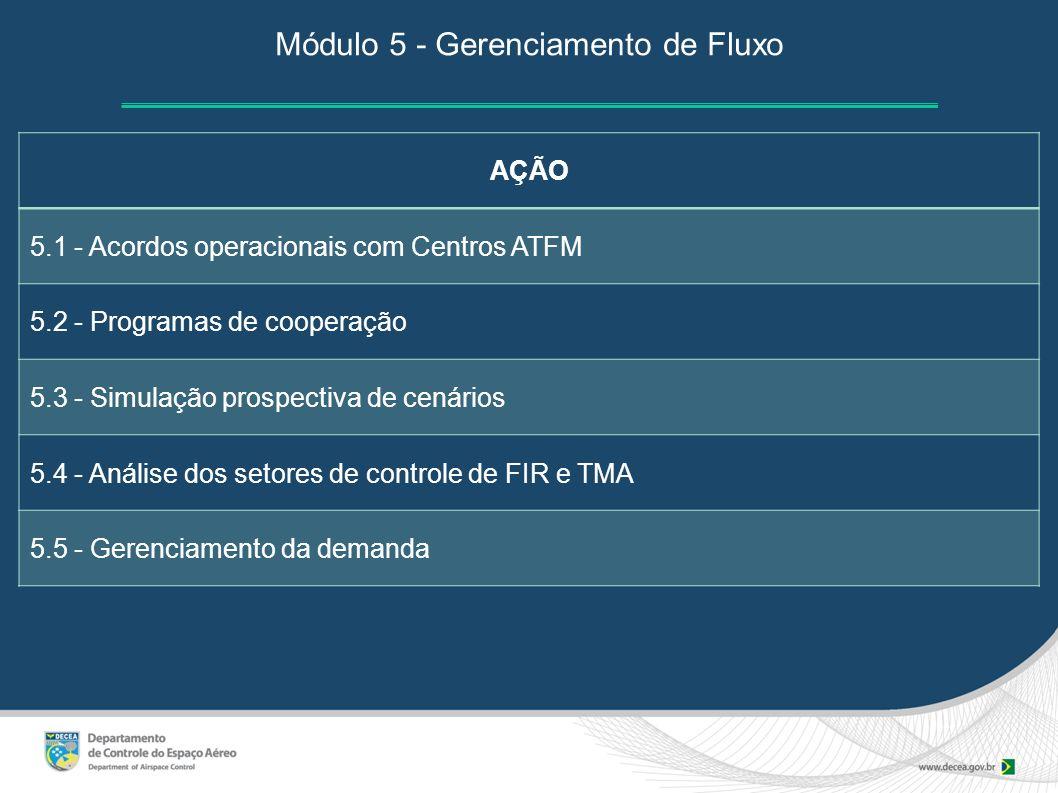 AÇÃO 5.1 - Acordos operacionais com Centros ATFM 5.2 - Programas de cooperação 5.3 - Simulação prospectiva de cenários 5.4 - Análise dos setores de co