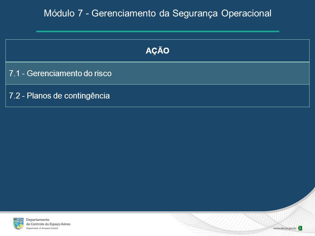 Módulo 7 - Gerenciamento da Segurança Operacional AÇÃO 7.1 - Gerenciamento do risco 7.2 - Planos de contingência