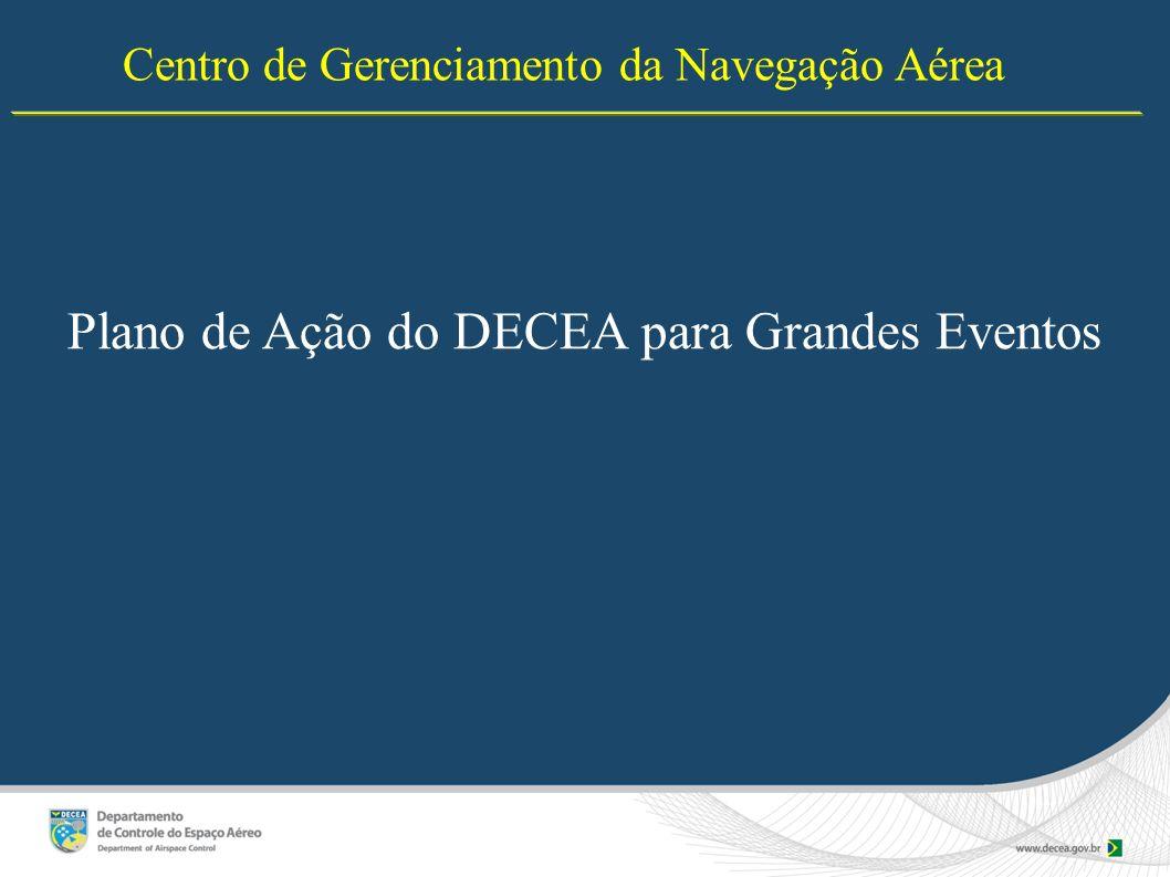 Centro de Gerenciamento da Navegação Aérea Plano de Ação do DECEA para Grandes Eventos