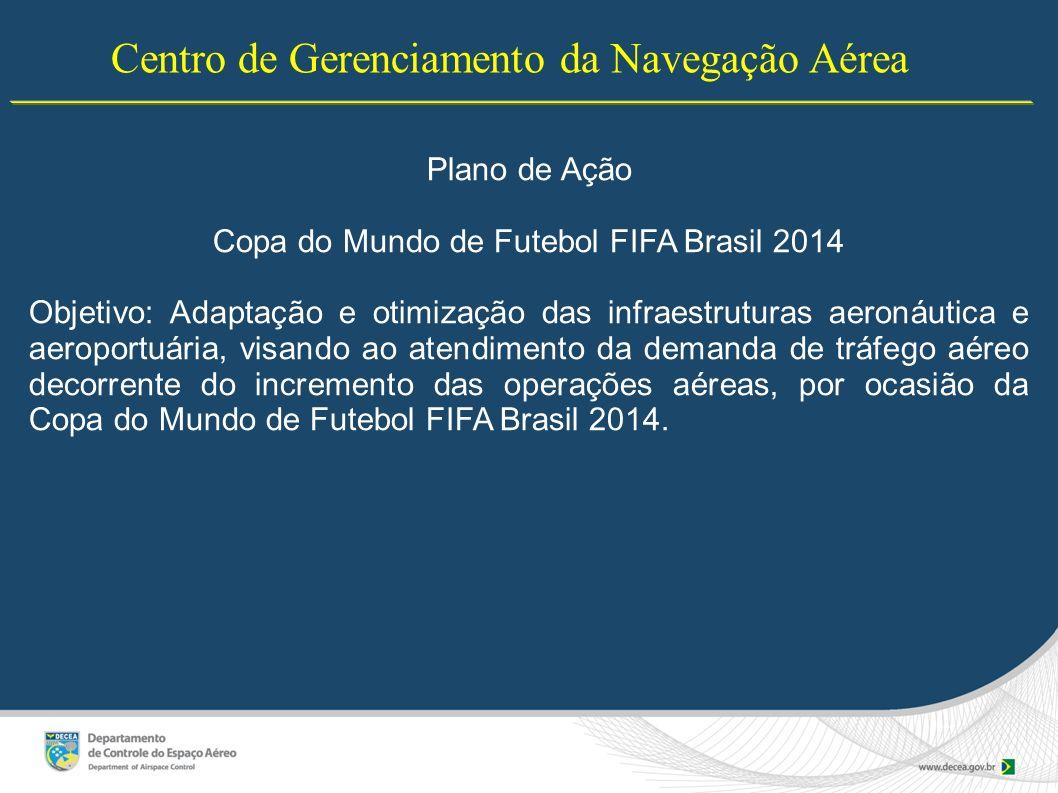Centro de Gerenciamento da Navegação Aérea Plano de Ação Copa do Mundo de Futebol FIFA Brasil 2014 Objetivo: Adaptação e otimização das infraestrutura