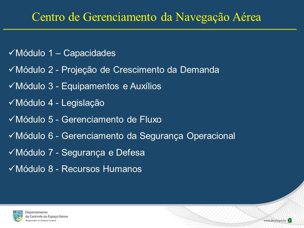 Centro de Gerenciamento da Navegação Aérea Módulo 1 – Capacidades Módulo 2 - Projeção de Crescimento da Demanda Módulo 3 - Equipamentos e Auxílios Mód