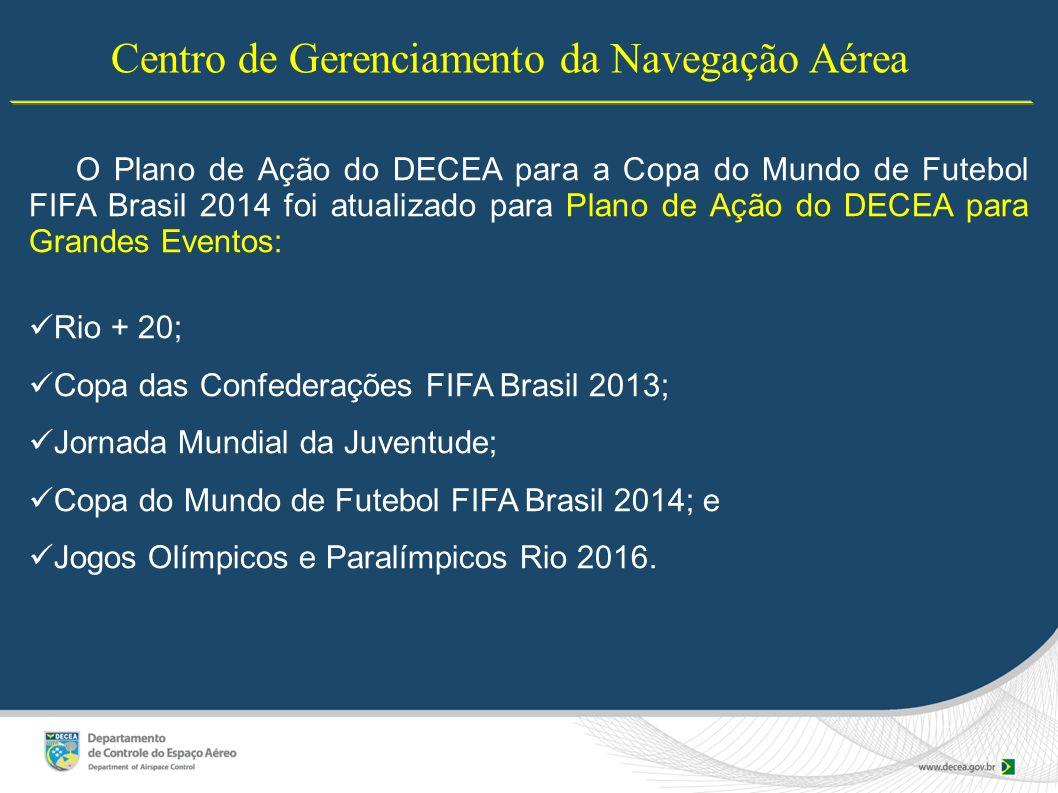 Centro de Gerenciamento da Navegação Aérea O Plano de Ação do DECEA para a Copa do Mundo de Futebol FIFA Brasil 2014 foi atualizado para Plano de Ação