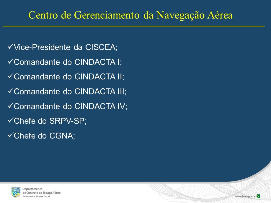 Centro de Gerenciamento da Navegação Aérea Vice-Presidente da CISCEA; Comandante do CINDACTA I; Comandante do CINDACTA II; Comandante do CINDACTA III;